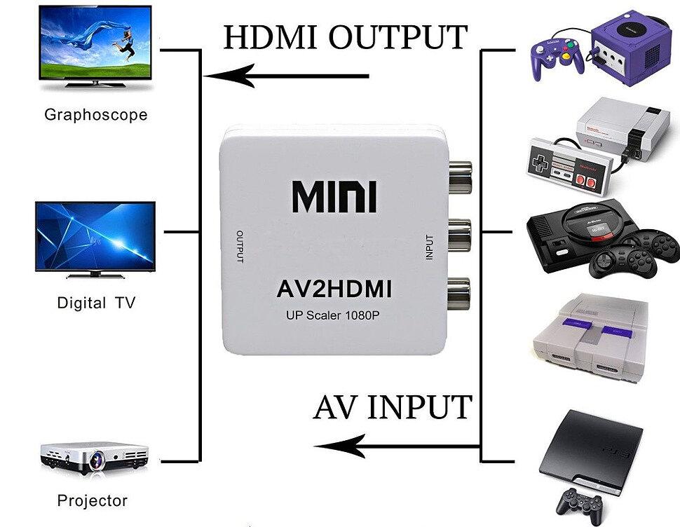 AV2HDMI