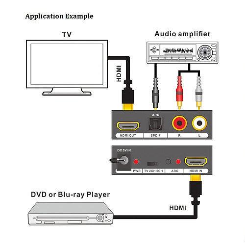 Адаптер HDMI ARC