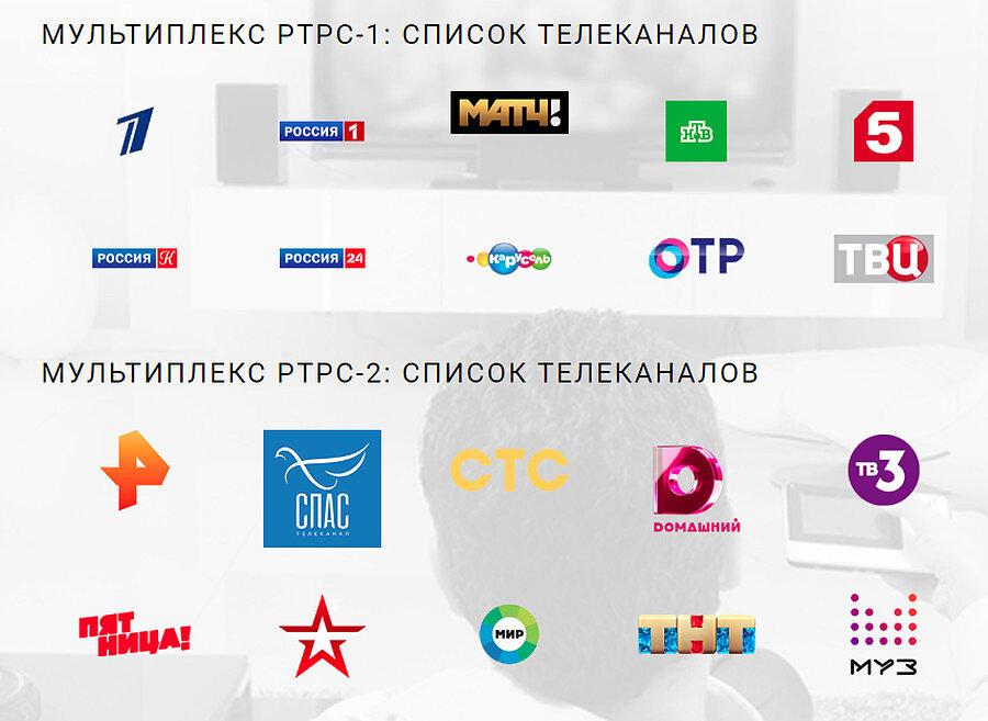 Пакеты цифровых каналов РТРС