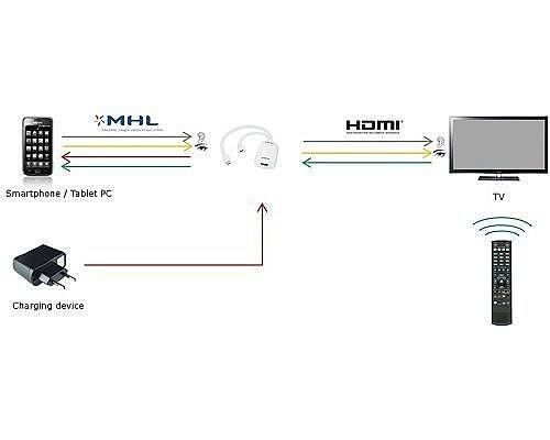 Схема подключения адаптера MHL